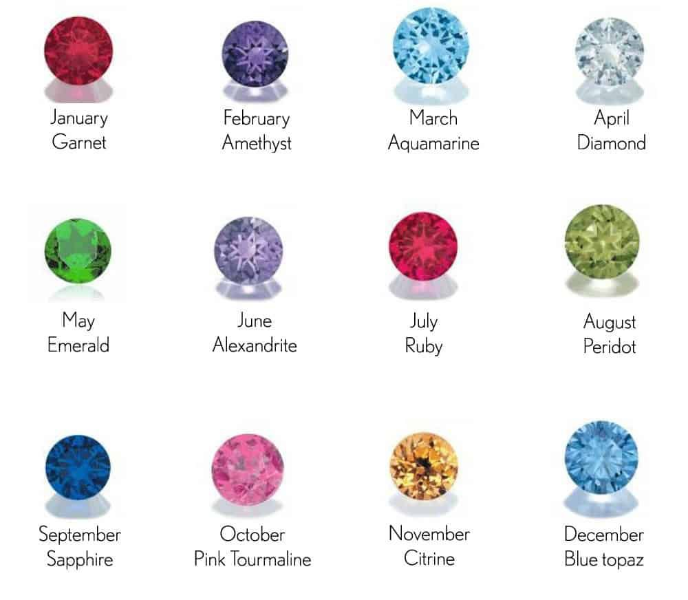 7d2f3df8ee7 Here Is What Your Birthstone Says About Your Personality ...