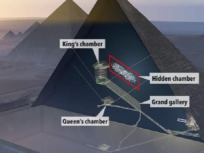 egypt pyramid secret chamber